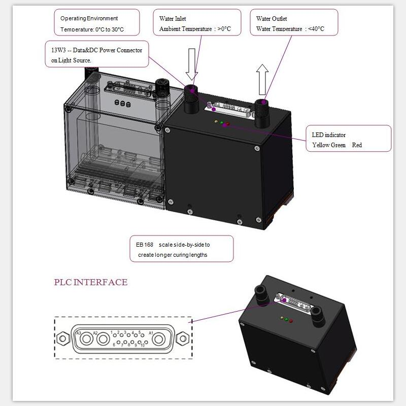 Water Cooling UV LED Curing System 104*25mm